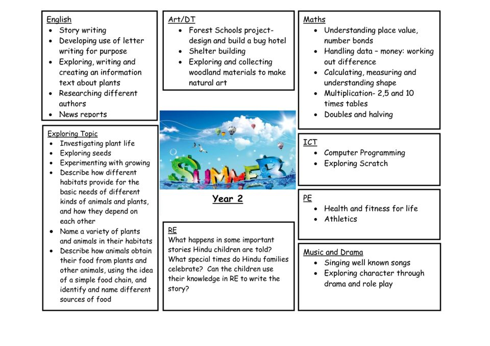 thumbnail of Y2 Summer Curriculum overview