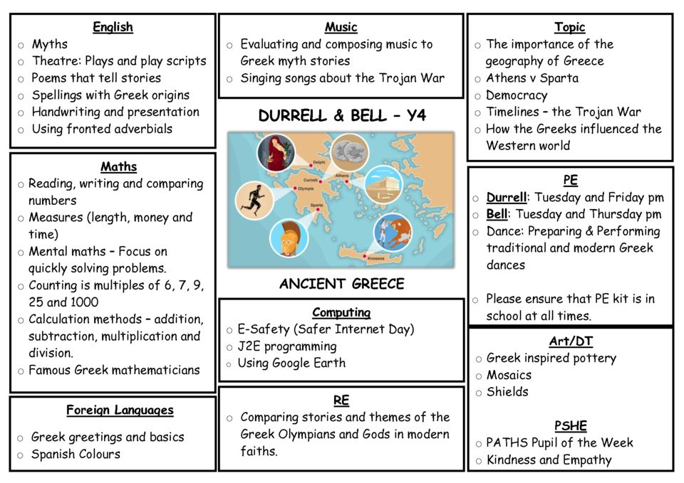 thumbnail of Y4 Spring 1 Curriculum Map