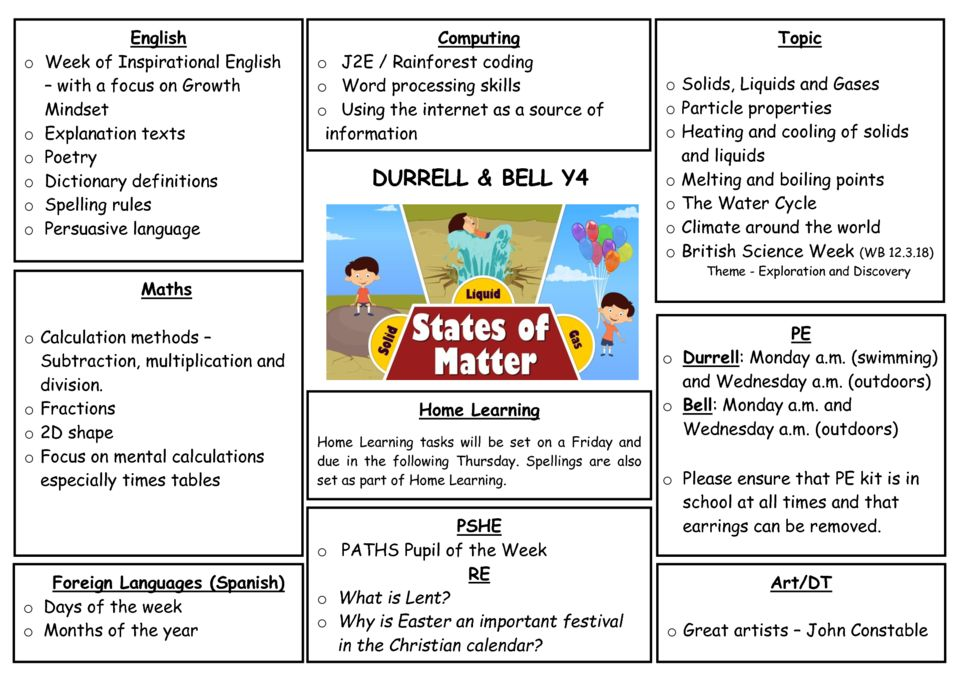 thumbnail of Y4 Spring 2 Curriculum map
