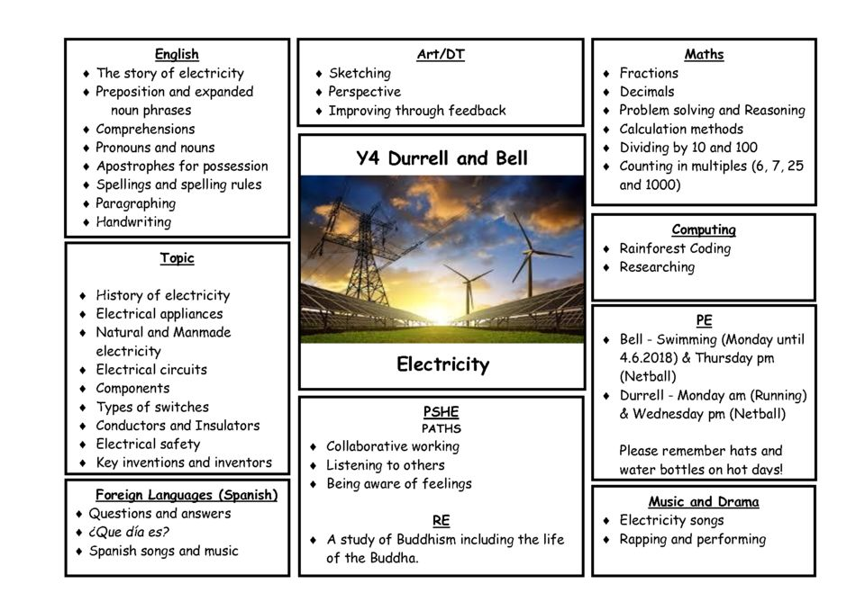 thumbnail of Y4 Summer 1 Curriculum map