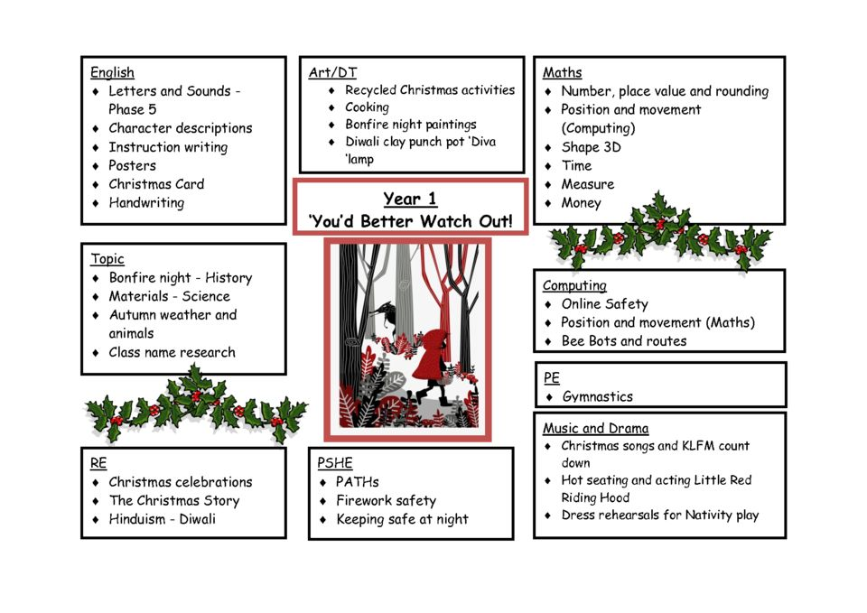 thumbnail of Y1 Autumn 2nd Curriculum map