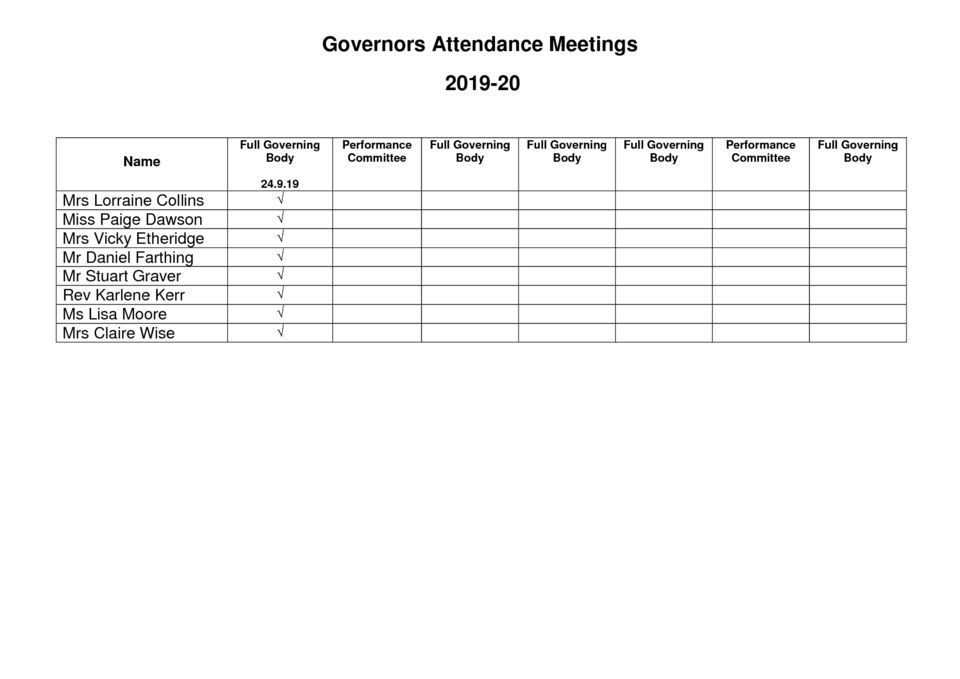 thumbnail of Governors Meeting Attendance 2019-20