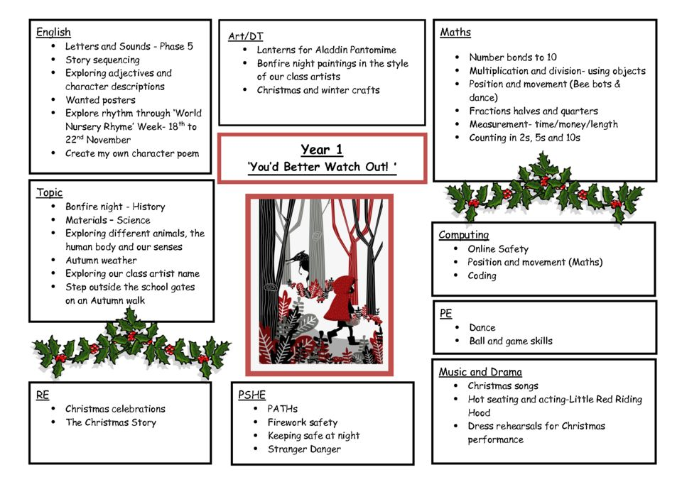 thumbnail of Y1 Autumn 2 Curriculum Map