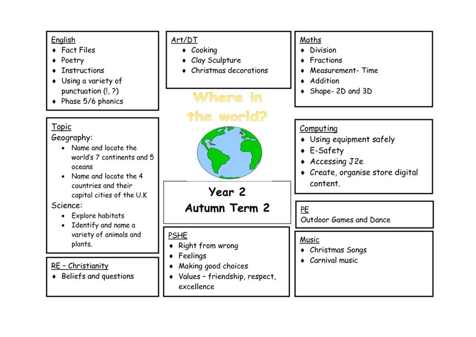 thumbnail of Y2 Autumn 2 Curriculum Map