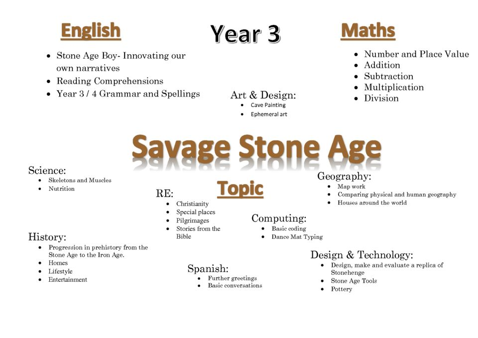 thumbnail of Y3 Autumn 2 Curriculum Map