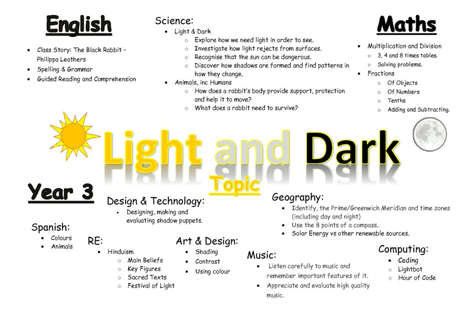 thumbnail of Y3 Curriculum Map Spring 1
