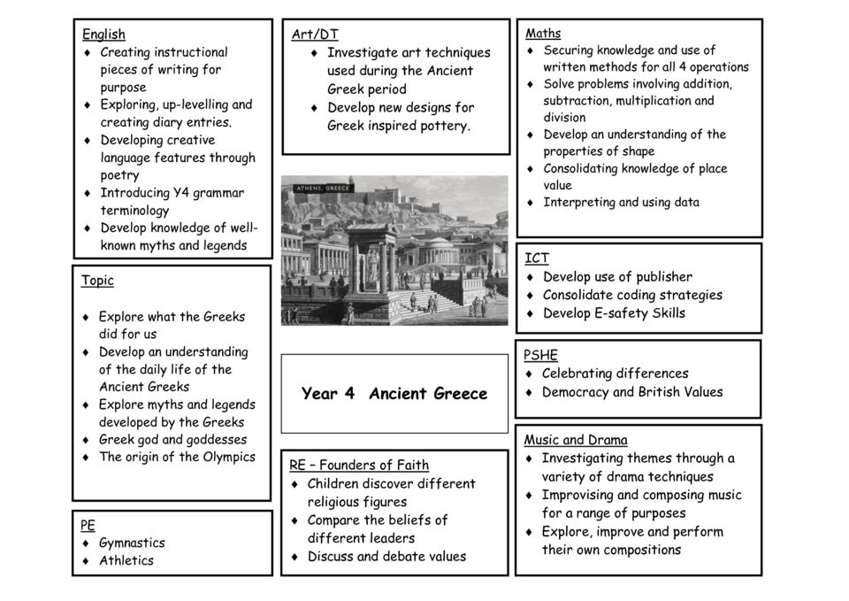 thumbnail of Y4 Curriculum Map Spring 1 2020