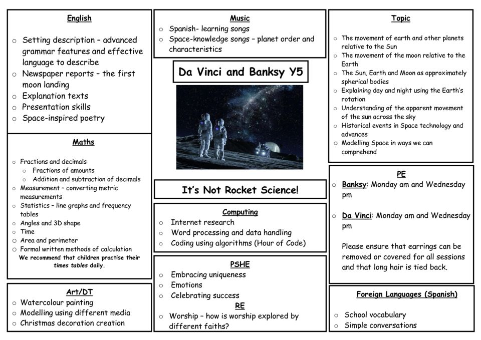 thumbnail of Y5 Autumn 2 Curriculum Map