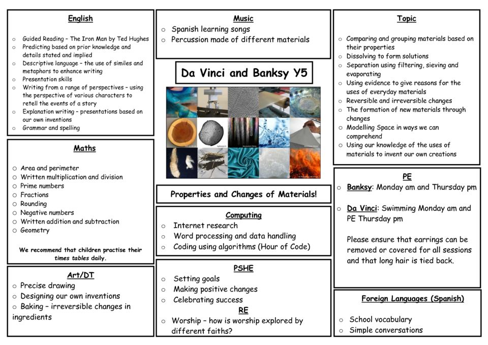 thumbnail of Y5 Curriculum map Spring 1 2020