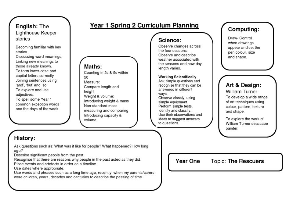thumbnail of Y1 Spring 2 Curriculum Map