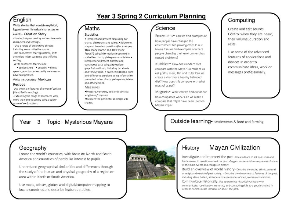 thumbnail of Y3. Spring 2 Curriculum Map