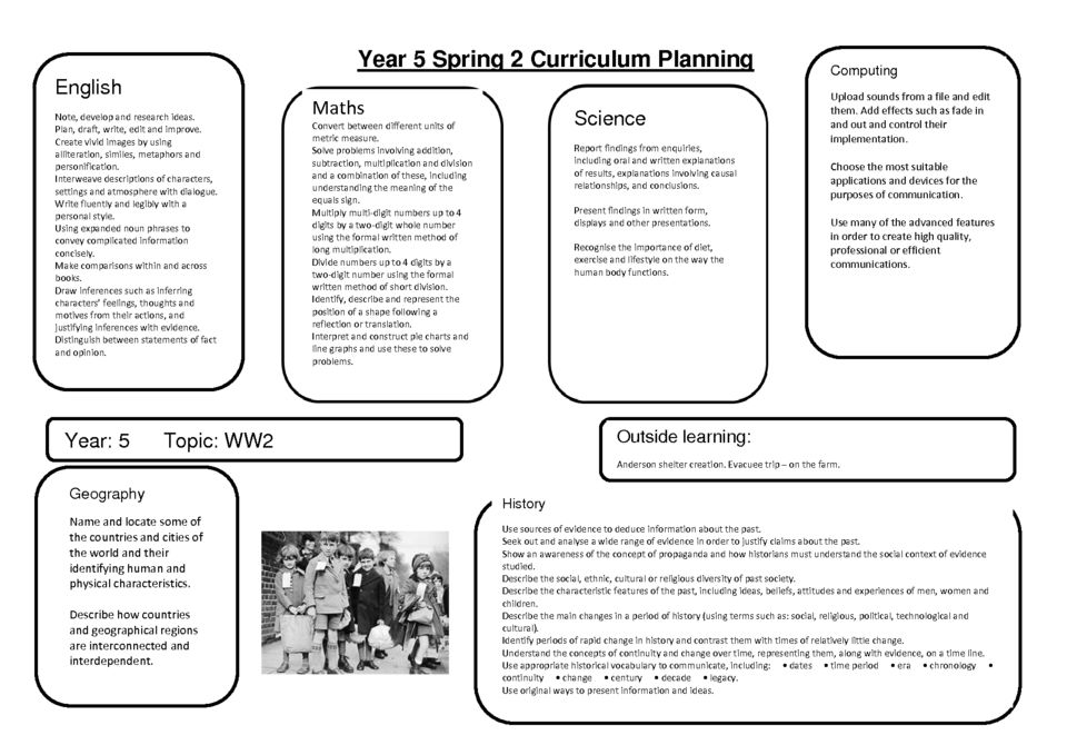 thumbnail of Y5 Spring 2 Curriculum Map