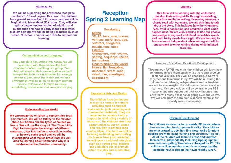 thumbnail of YR spring curriculum Map